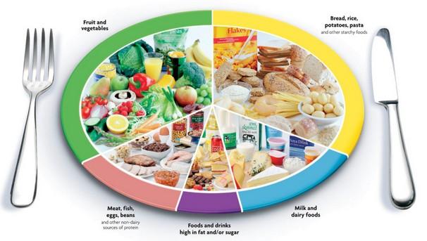 menu-makanan-penambah-berat-badan