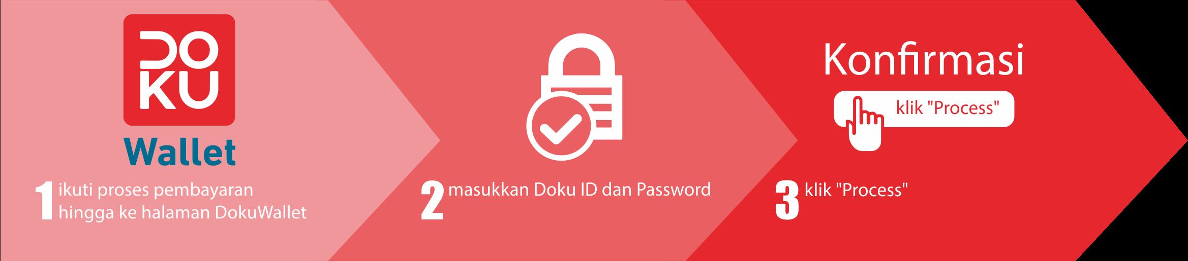 apotek online - doku-wallet